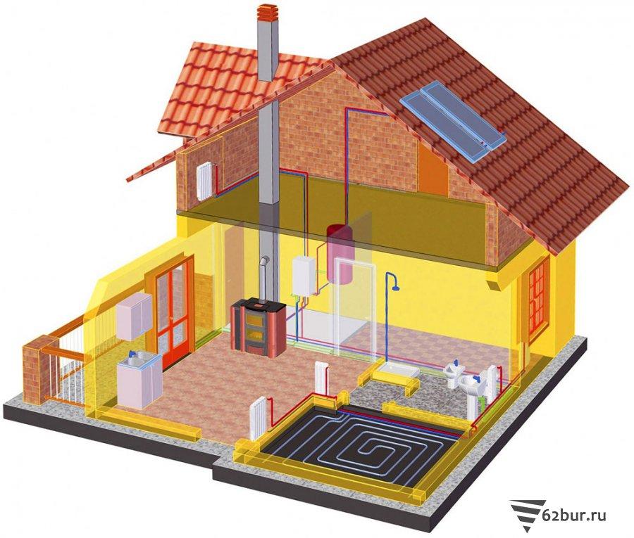 Автономное отопление в доме