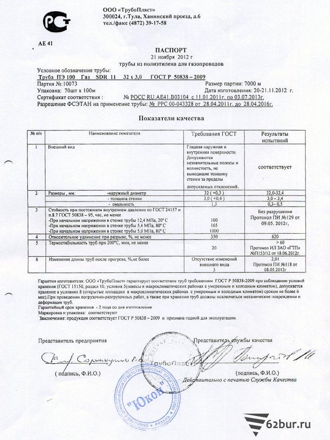 Паспорт трубы из полиэтилена для газопроводов