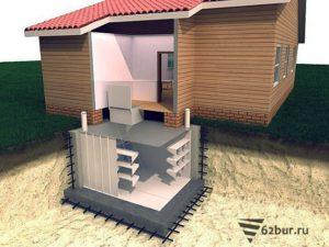 Погреб квадратный в разрезе под домом