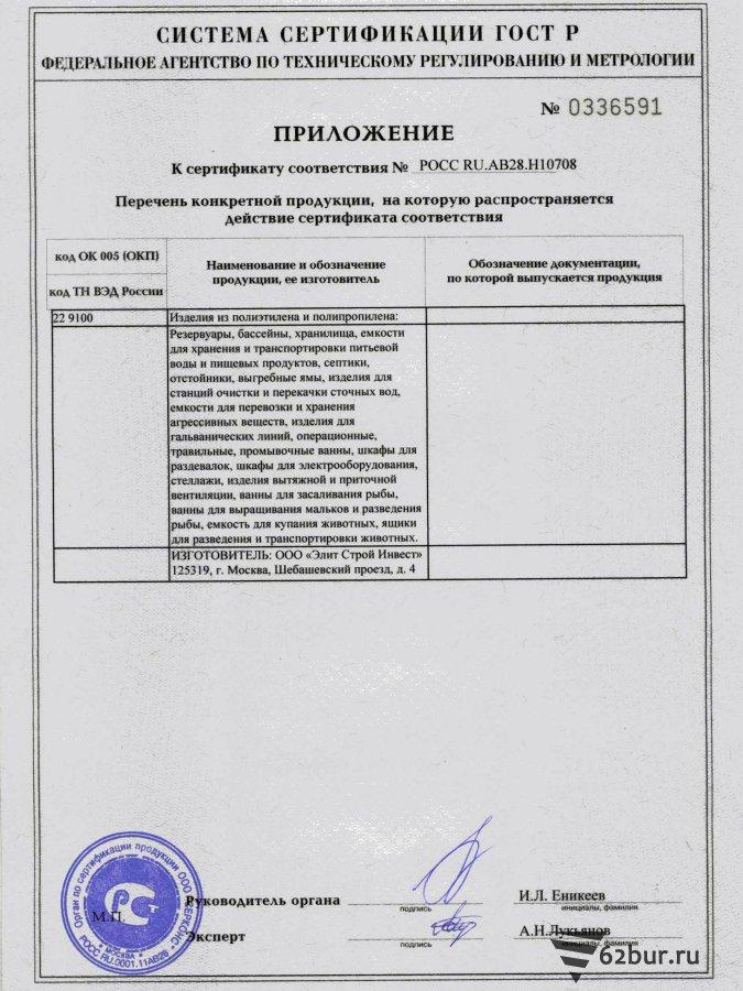 Сертификат соответствия септик Тритон-Н