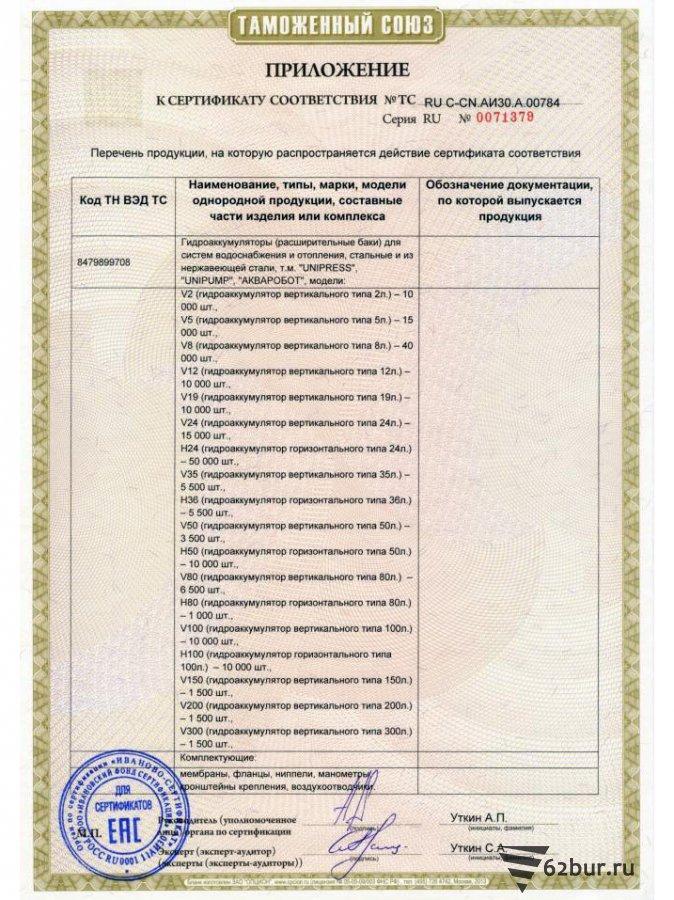 Сертификат соответствия гидроаккумуляторы Unipump Unipress стр2