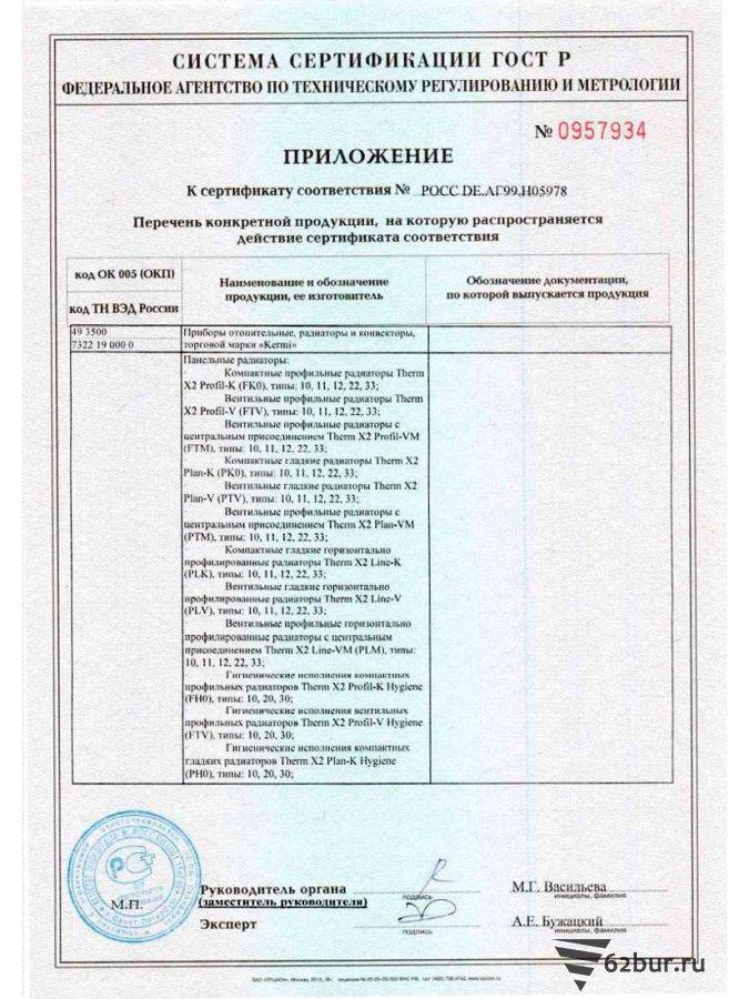 Сертификат соответствия Kermi стр2