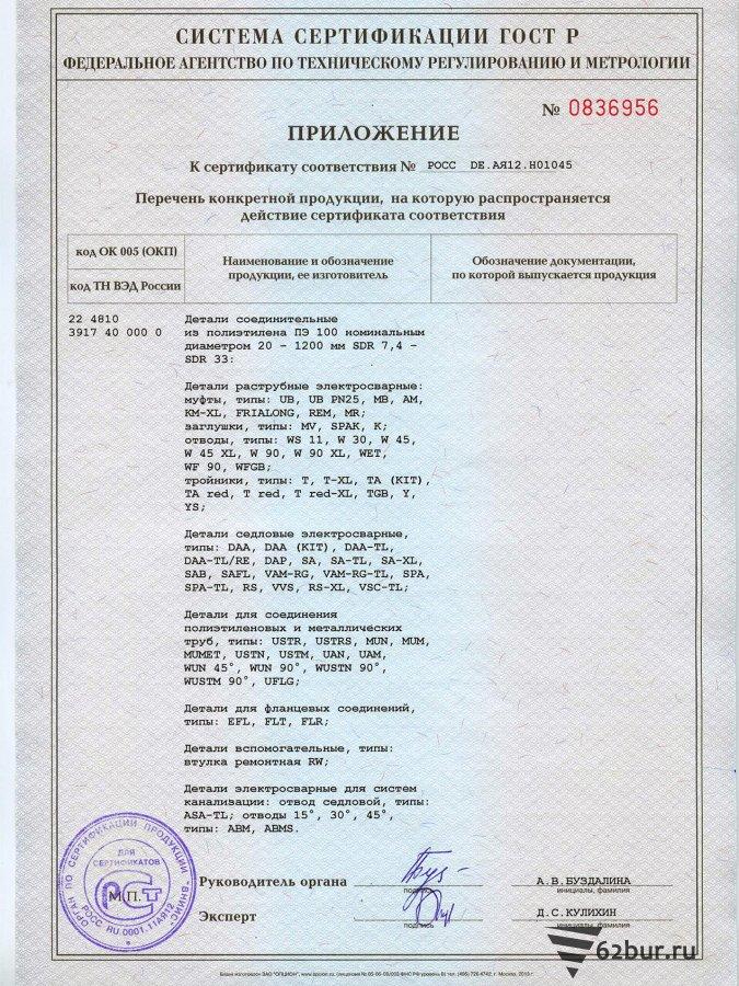 Сертификат соответствия на детали соединительные из ПЭ 2 стр