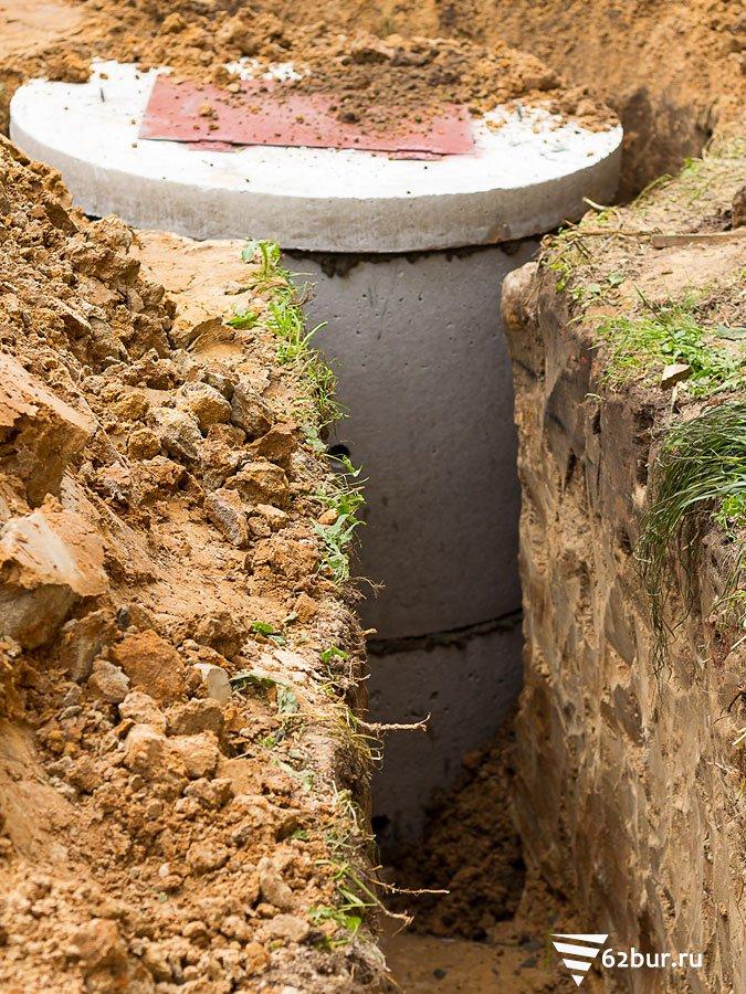 Траншея для водопровода